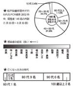 2020.9%E3%82%B0%E3%83%A9%E3%83%95.PNG